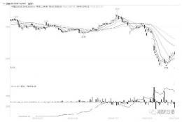沥青后期价格走势分析