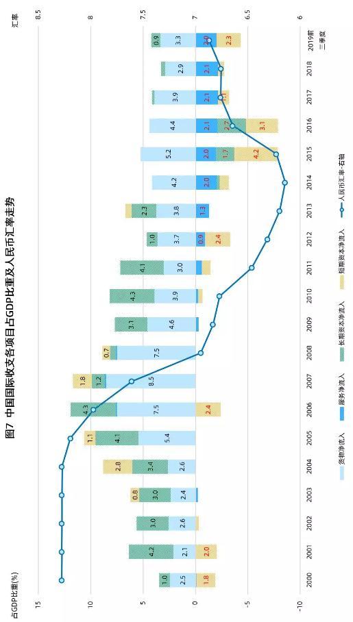 中国经济这十年7.jpg