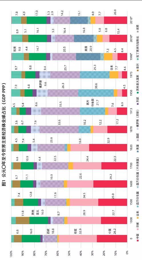中国经济这十年1.jpg