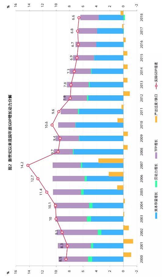 中国经济这十年2.jpg
