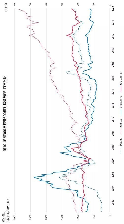 中国经济这十年10.jpg