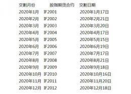 2020股指期货交割日时间表