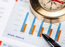 期市午盘:商品期货多数上涨,豆油主力涨超3%