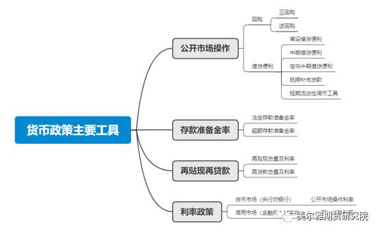 三季度央行货币政策执行报告简析